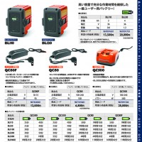 ハスクバーナ バッテリー&充電器 新商品